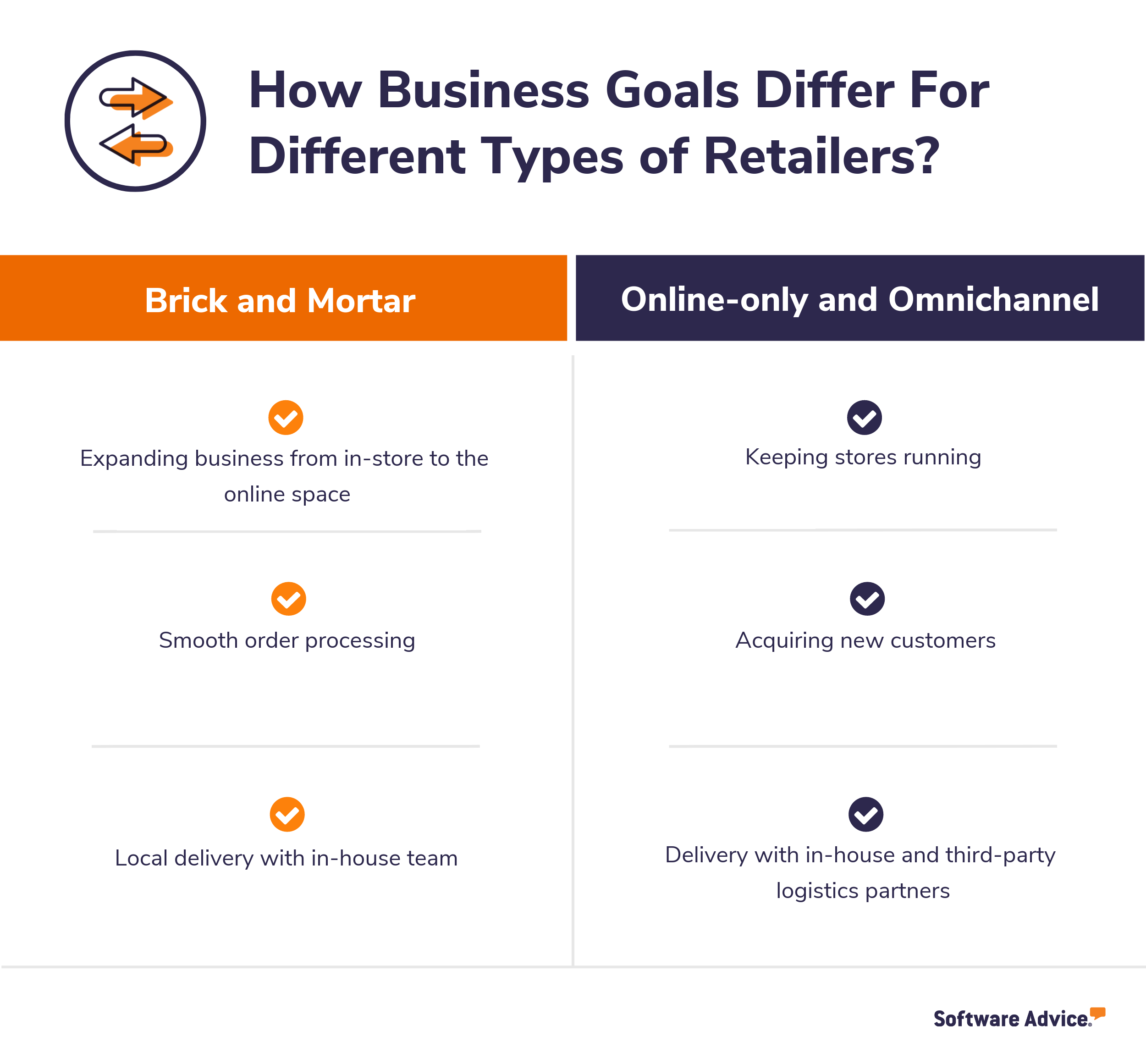 How software helps retailers? Meeting business goals with technology.