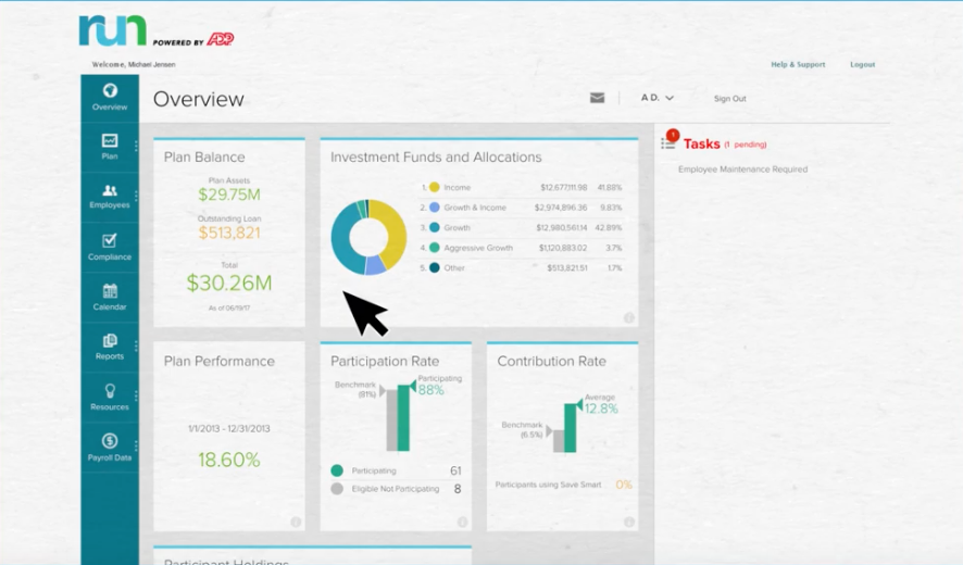 Run powered by ADP Overview