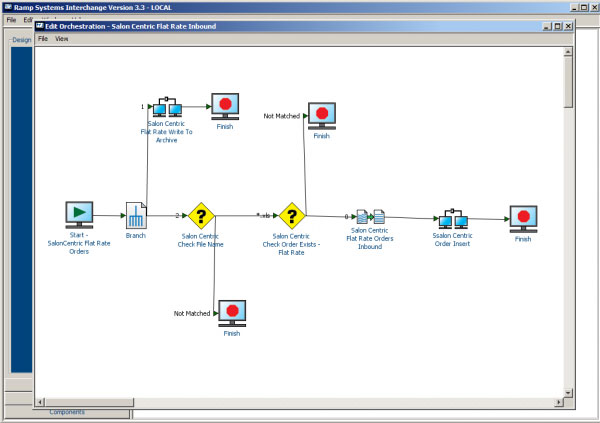 EDI orchestration within Enterprise WMS Software