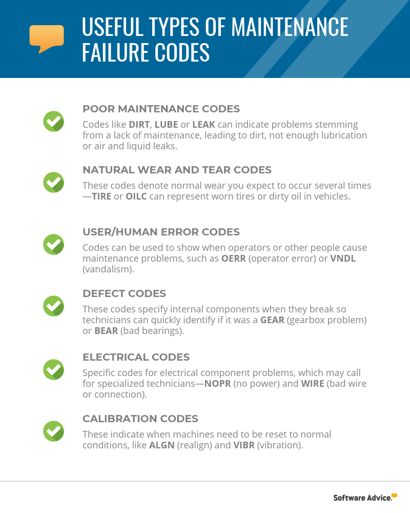 Useful Types of Maintenance Failure Codes