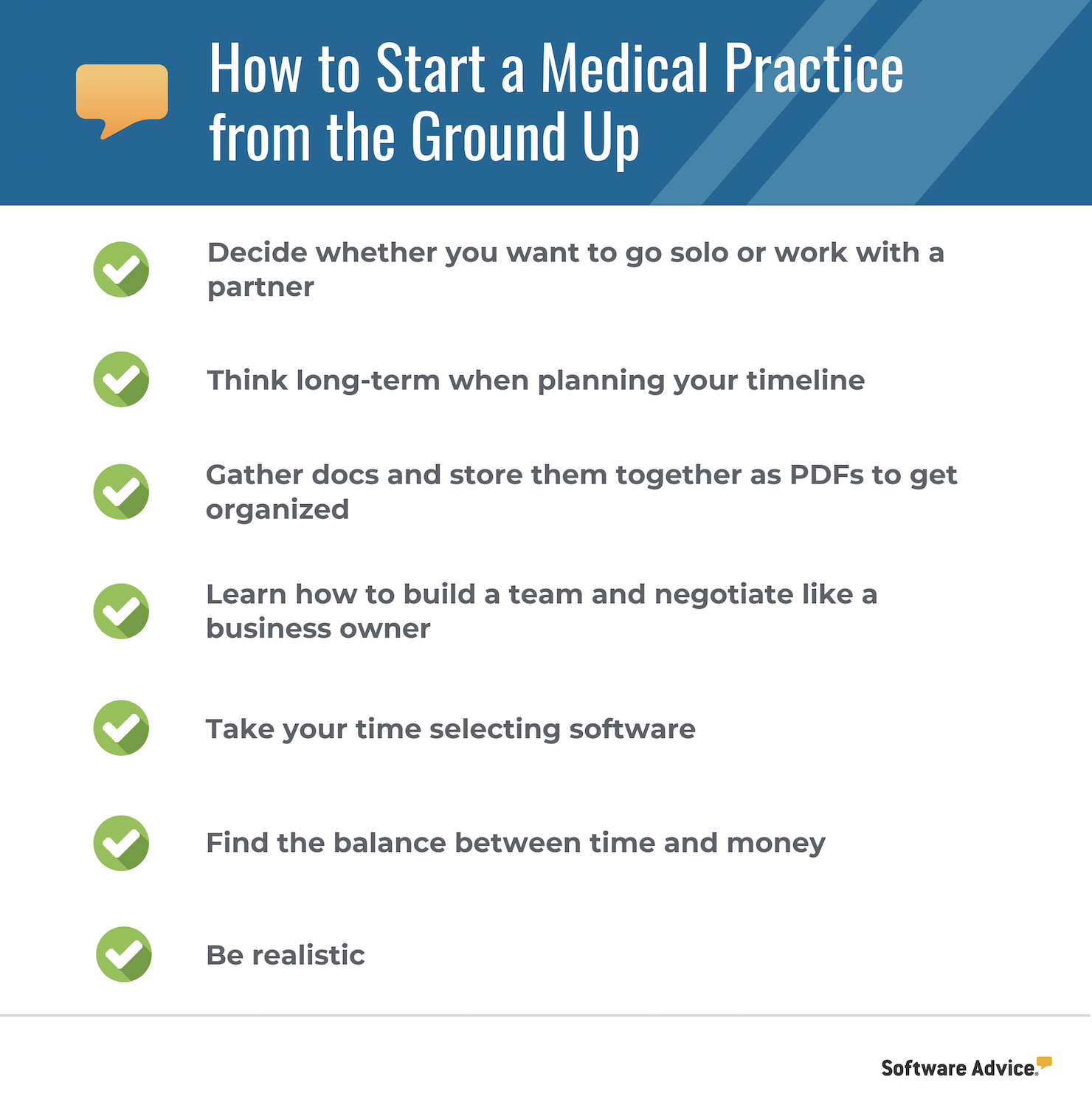 how to start a medical practice checklist