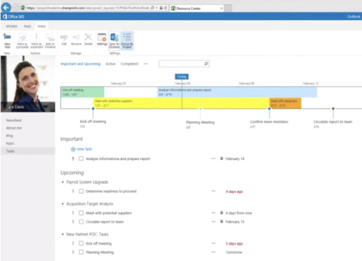 MS project dashboard screenshot