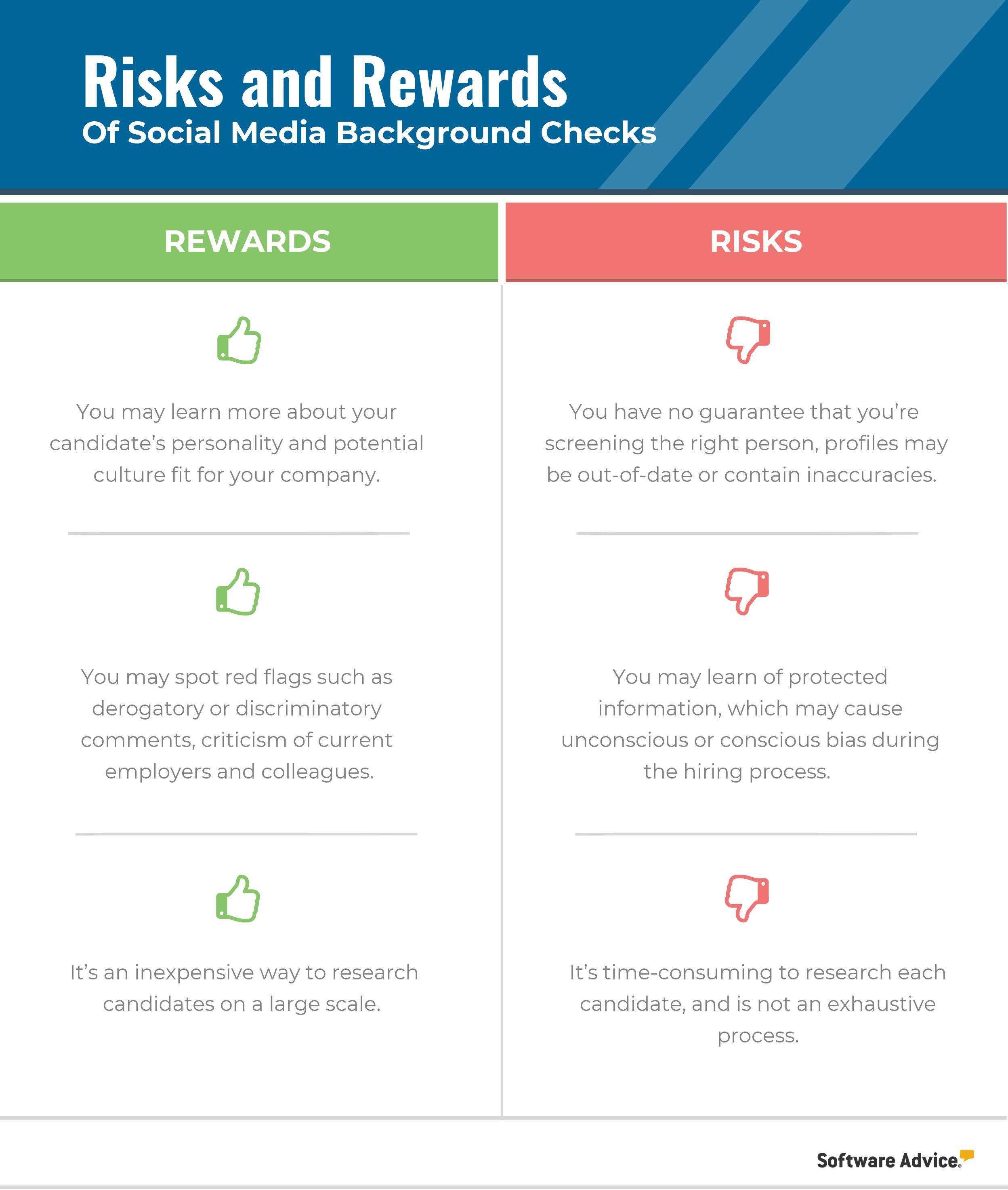 risks and rewards of social media background checks