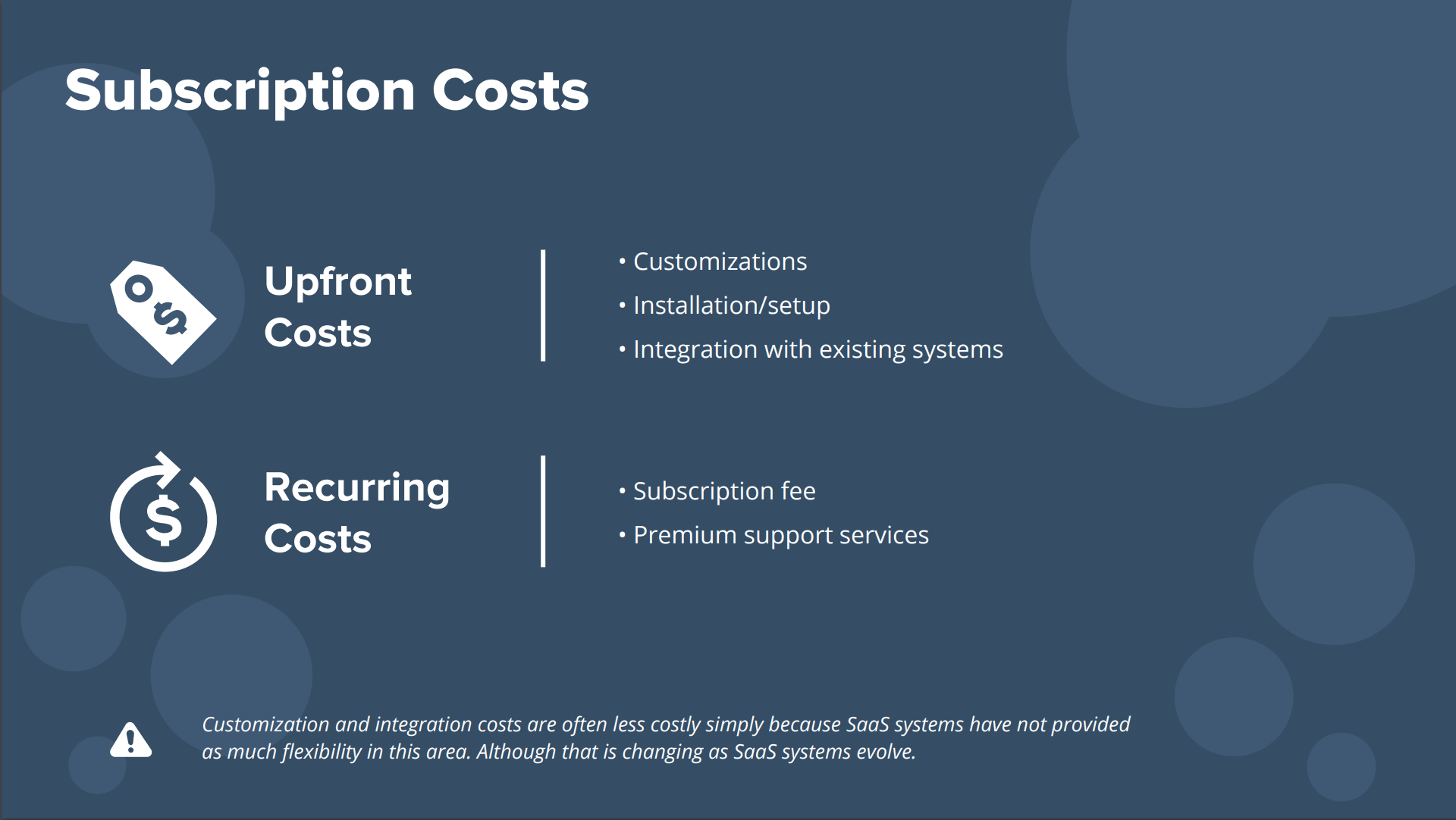 Subscription Costs for Accounting Software
