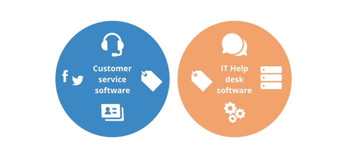 customer service software vs help desk software