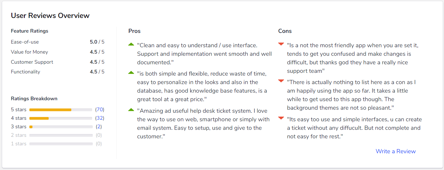 A snapshot of reviews for Nabra's product, Deskero Software