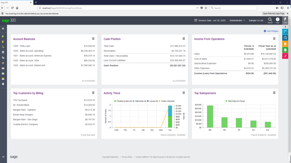 Accounting dashboard in Sage 300cloud