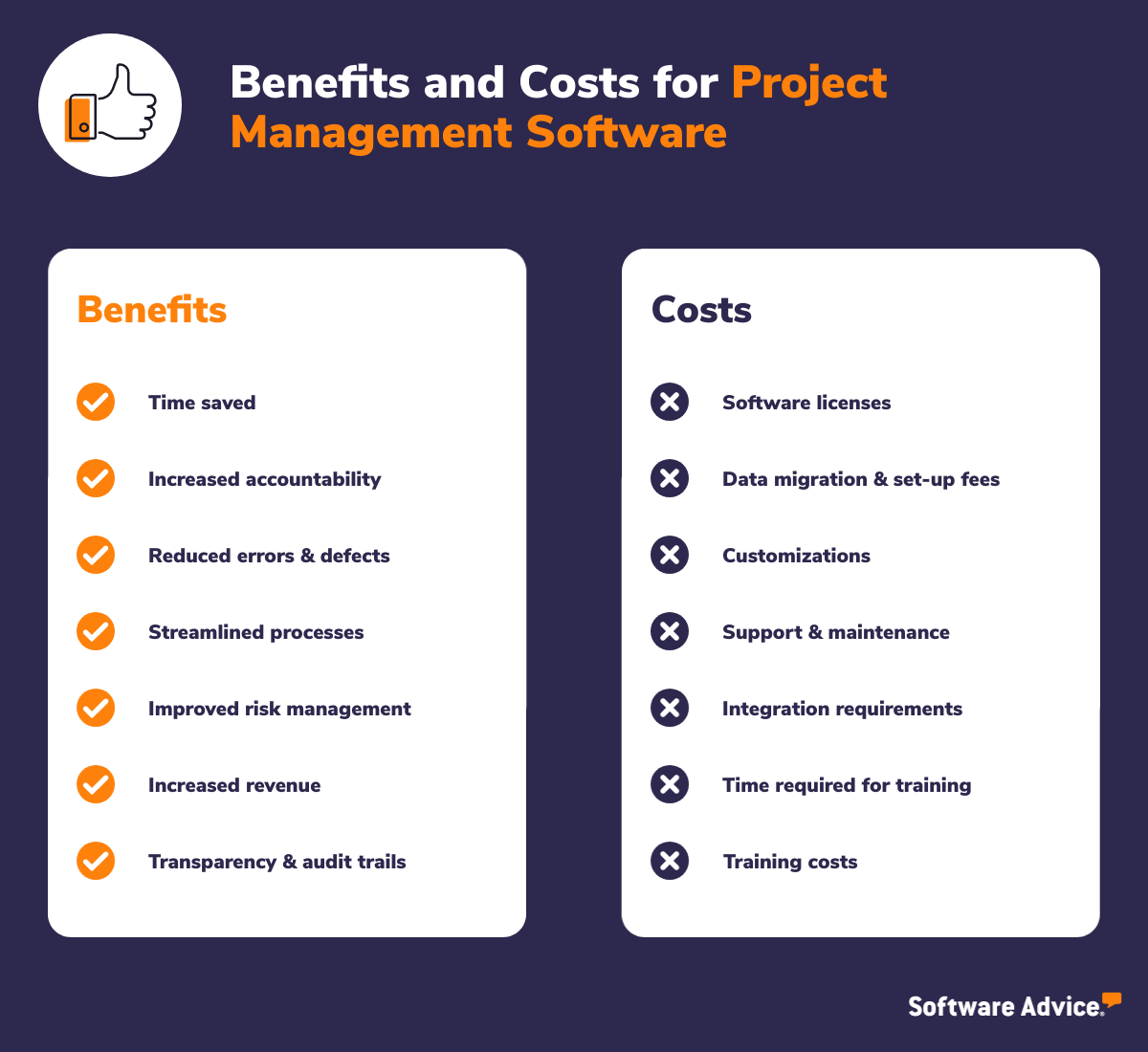 benefits and costs of project management software