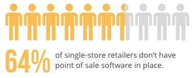single-store retailers lacking POS bar graph