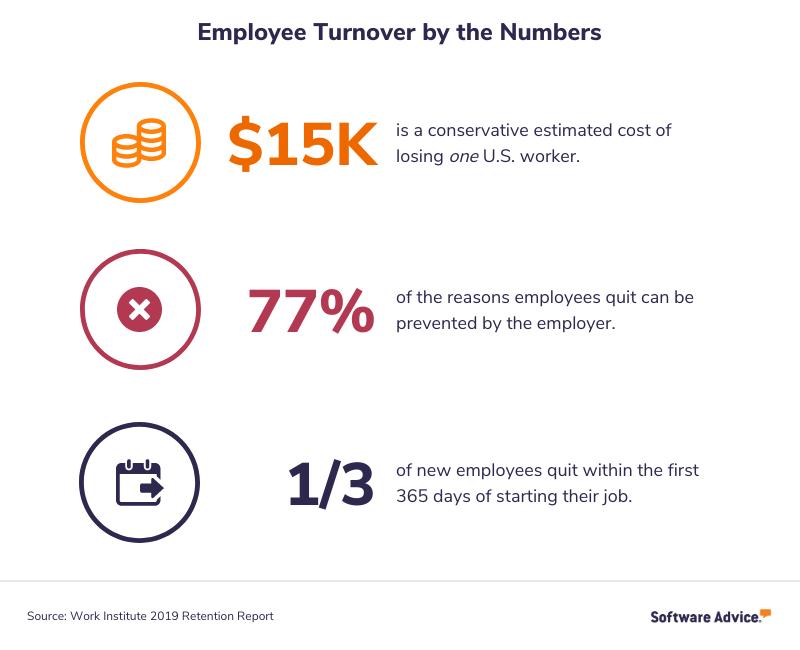 Employee turnover statistics