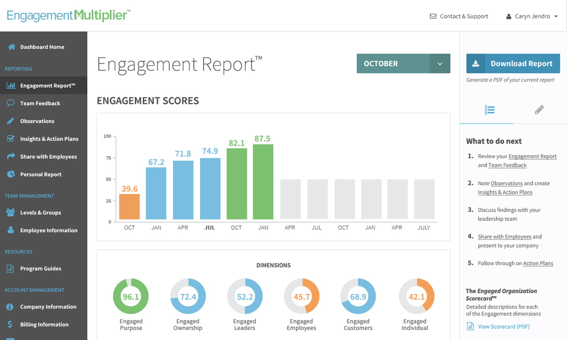 Employee engagement report in Onva