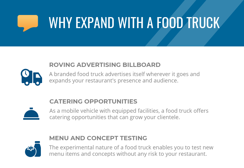Why you should expand with a food truck