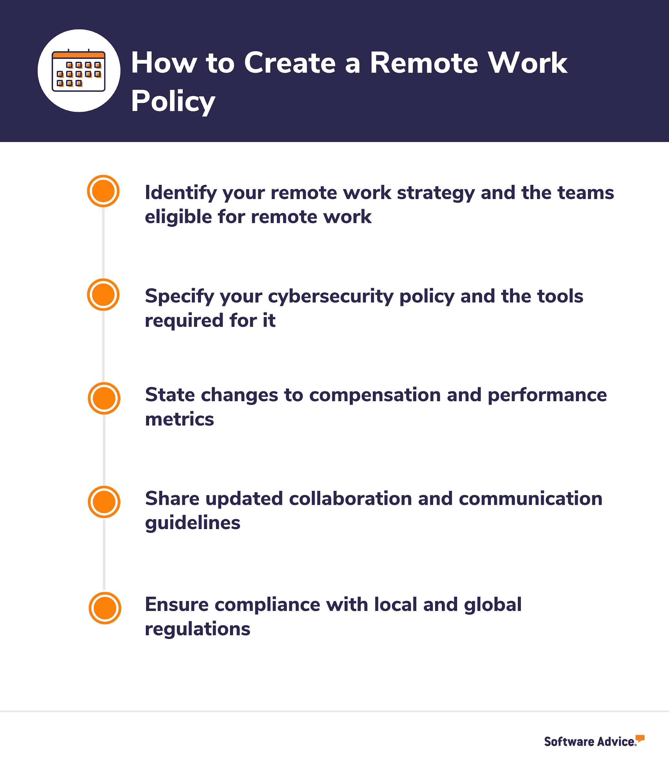 How to create a remote work policy