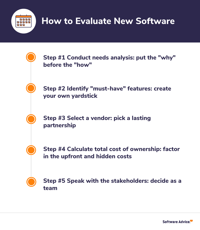 How to evaluate new software