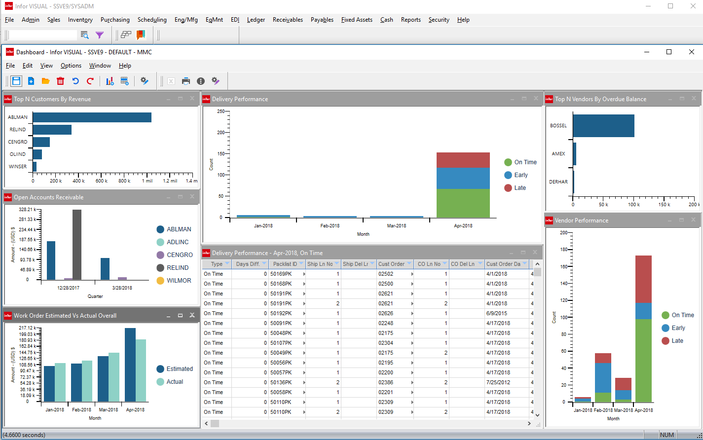 screenshot of infor visual erp manufacturing dashboard