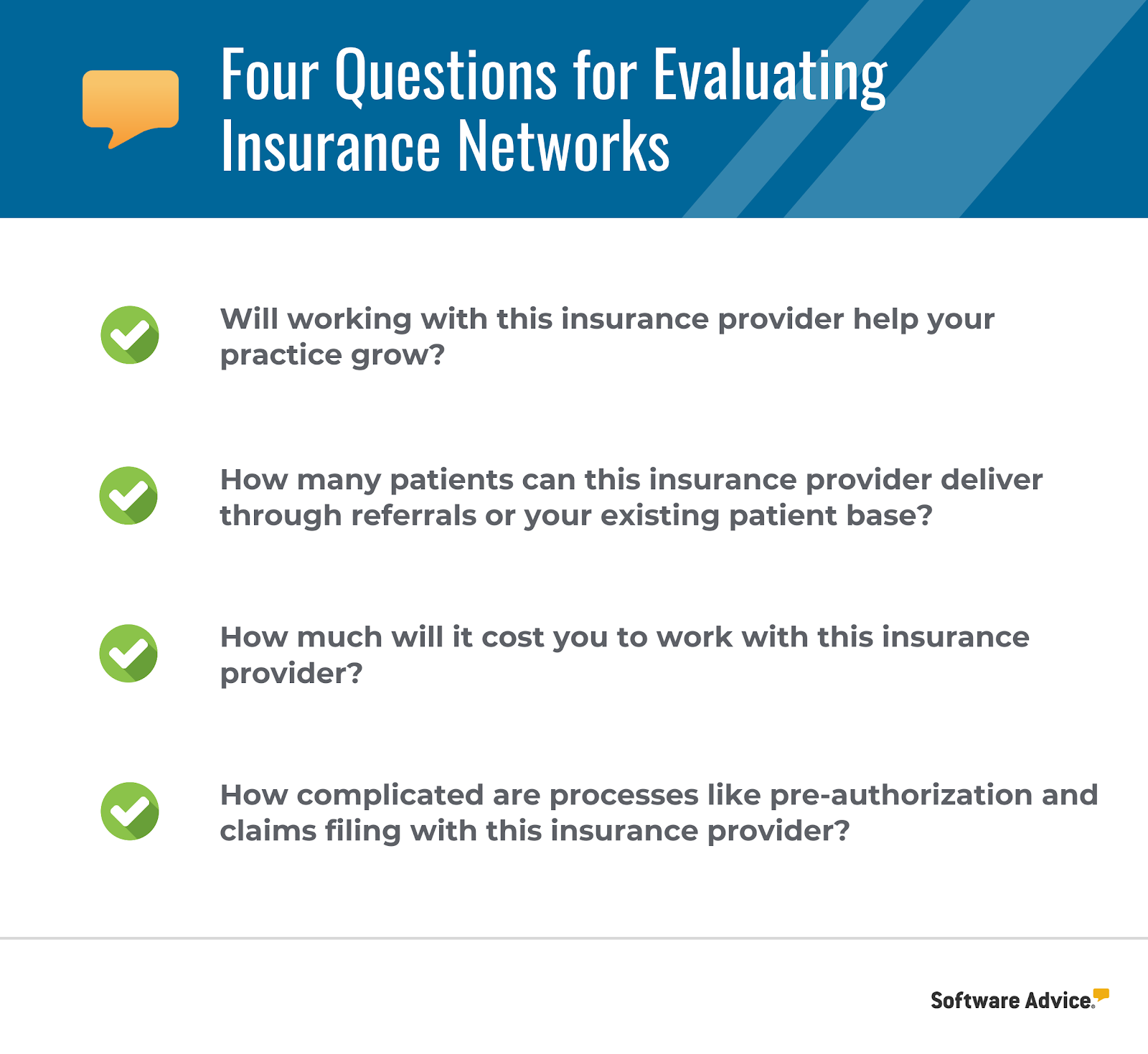 evaluating insurance networks