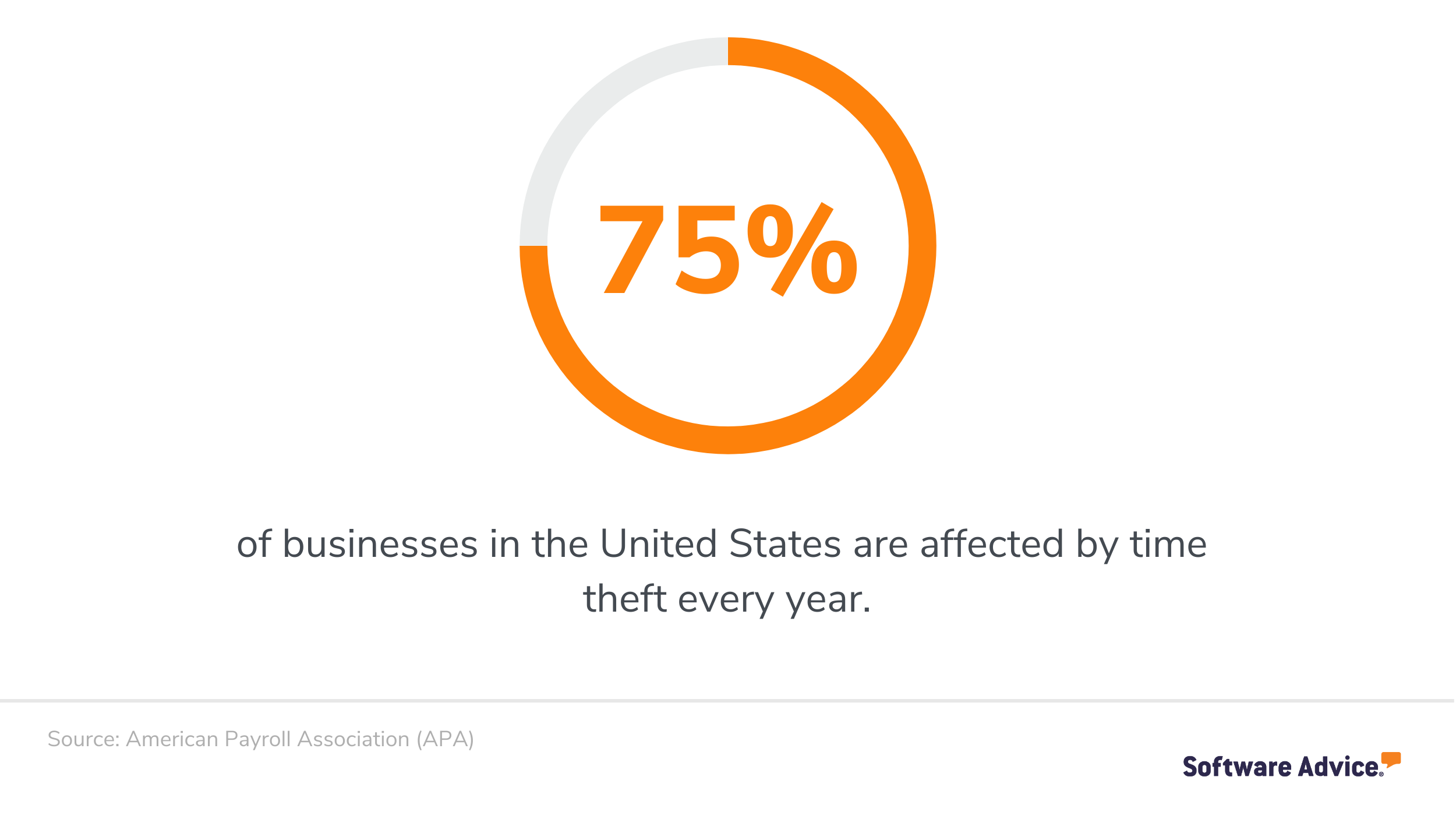 Payroll theft in the US