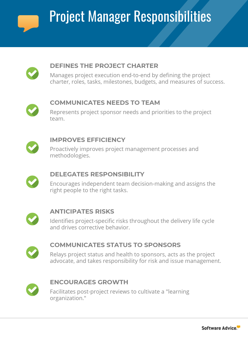 a checklist of project manager responsibilities