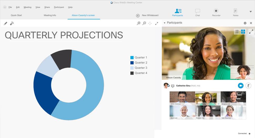 Screen sharing in Cisco Webex Meetings