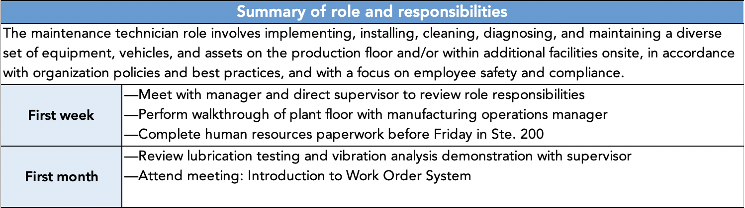 Summary of Role and Responsibilities Template
